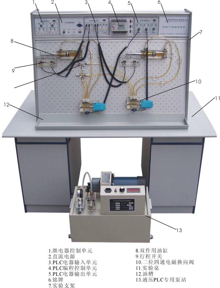 供应供应kh-19b型plc控制气压传动实验室设备图片