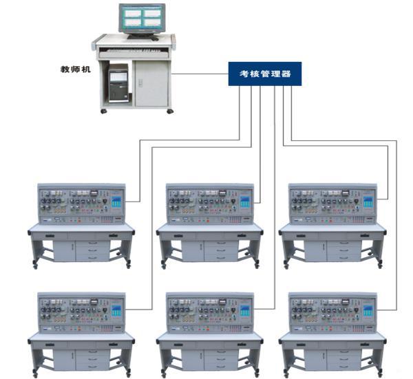 继电接触控制线路实训所有的元器件都通过导线引到接线端子上